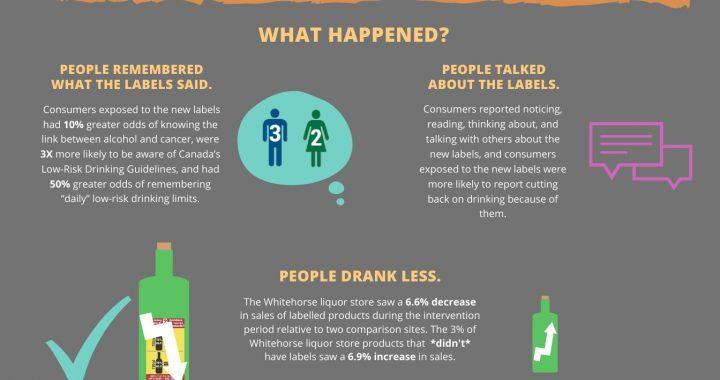 Etiketten auf Flaschen Alkohol zu sensibilisieren trinken harms, Richtlinien