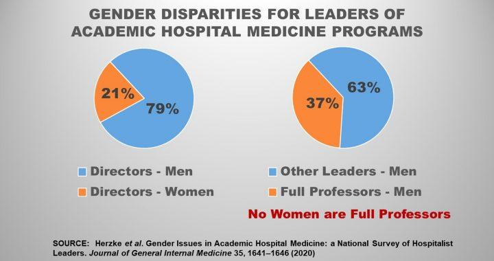 Frauen unterrepräsentiert im akademischen Krankenhaus, Medizin, Führungspositionen, Studie findet